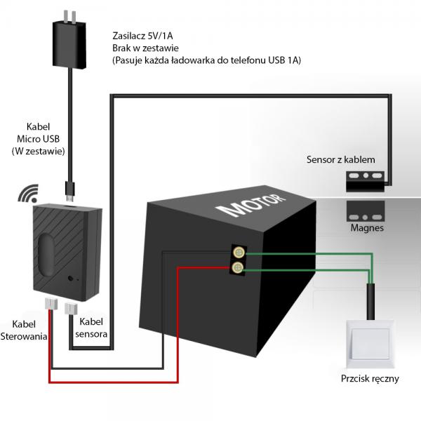 Sterownik WiFi, czujnik stanu położenia bramy Sonoff